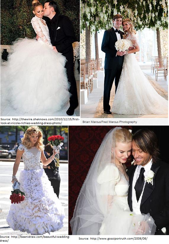 famous Wedding Dress Orthodox Jewish Wedding Modest