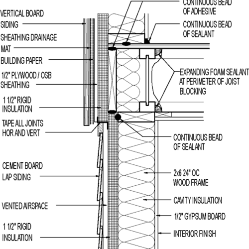 Wall Section Vertical Board Siding Above Cement Board Lap Siding 1 1 2 Rigid Insulation Dr Wall Section Detail Detailed Drawings Front Wall Design