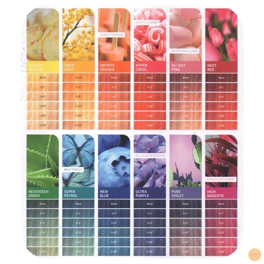 Afbeeldingsresultaat voor color fresh create hair wheel colour wella also levels pinterest rh