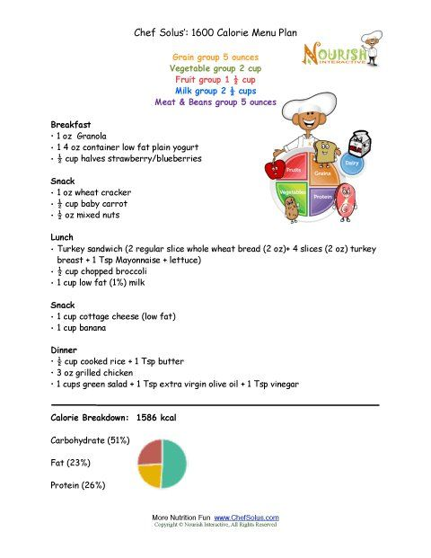 We Are Happy To Share Our Sample Meal Plan For Children Ages