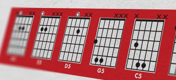 What Is A Power Chord Power Chord Guitars And Musicians