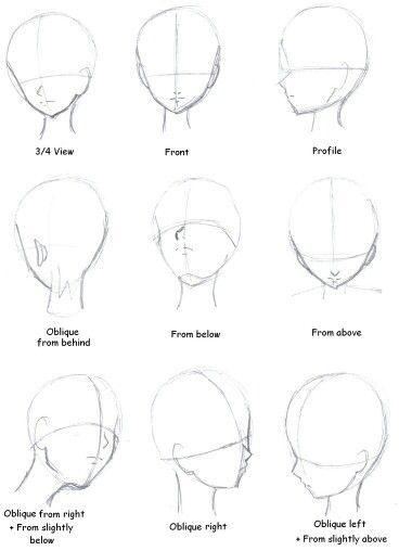 Resultado De Imagen Para 3 4 View Drawing Como Dibujar Una Cara Tutoriales De Anime Dibujos De Caras