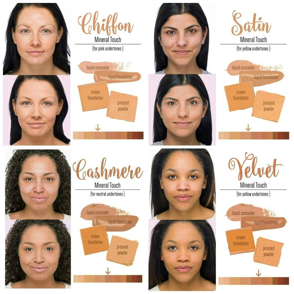 Just look at that flawless finish find your shade and get find your shade and get yourself a bottle of our liquid foundation solutioingenieria Choice Image