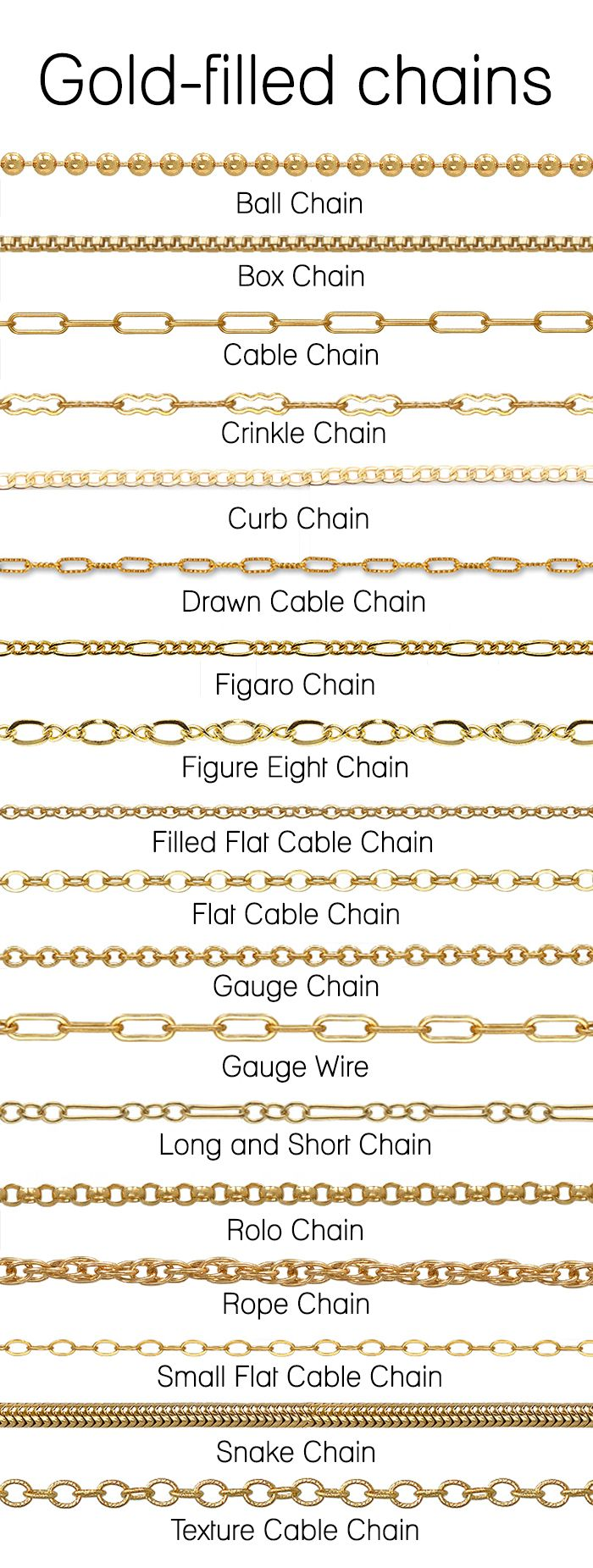 Gold filled chain types and styles to see more indian jewelry chart nvjuhfo Choice Image
