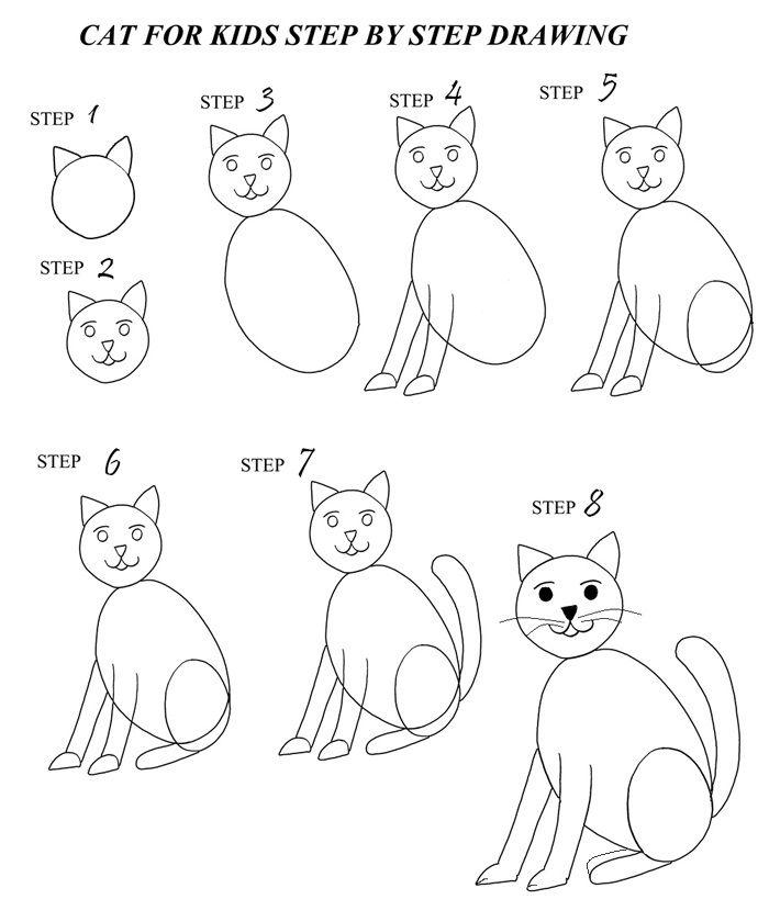 Basic Cat Drawing : basic, drawing, Struggle, Drawing, Basic, Animals?, Maybe, Children, Make…, Animal, Drawings,, Simple, Drawing,, Drawings