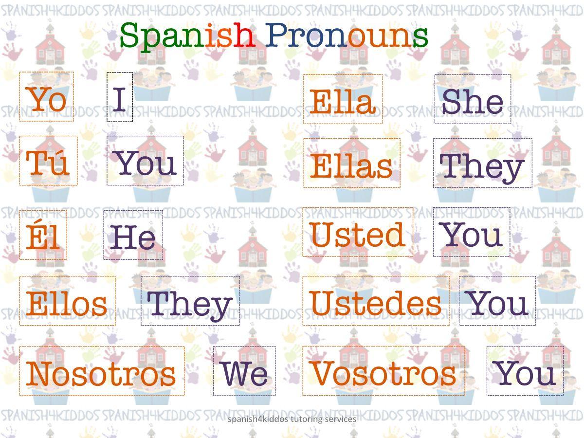 Spanish Subject Pronouns Worksheet ABITLIKETHIS
