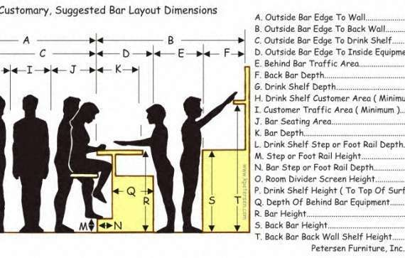 Bar Plans With Dimensions Decorbold Home Bar Plans And
