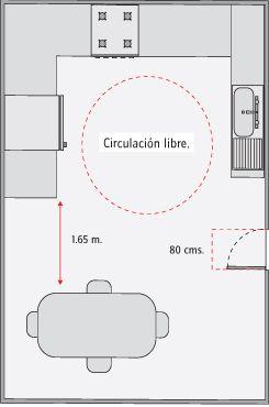 cocina con isla dimensiones - Buscar con Google | Medidas de muebles ...