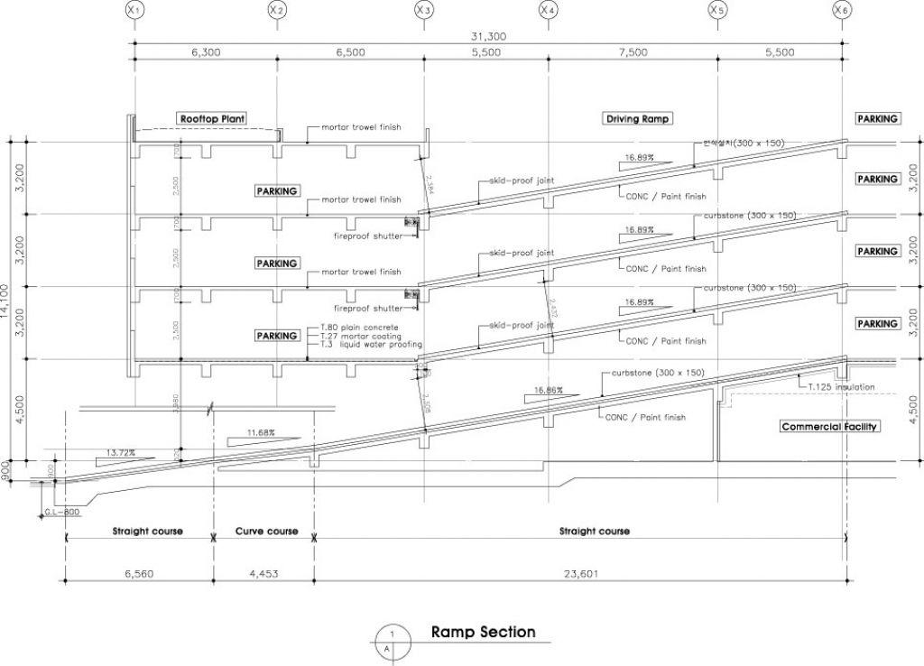 Parking Garage Ramp Design Carparkingrampslope Car Parking Ramp Slope,  Parking Structure Ramp