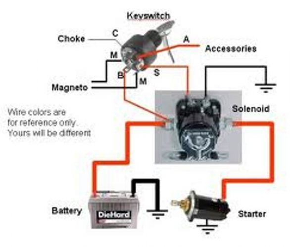 ignition switch troubleshooting & wiring diagrams | boat wiring, automotive  electrical, electrical diagram  pinterest