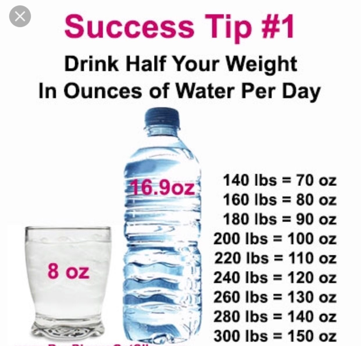 Drink to flush out the toxins half your body weight in