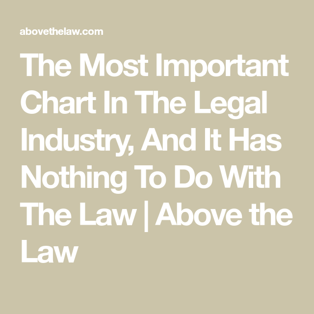 The Most Important Chart In The Legal Industry And It Has Nothing To Do With The Law Above The Law Legal Law Law School