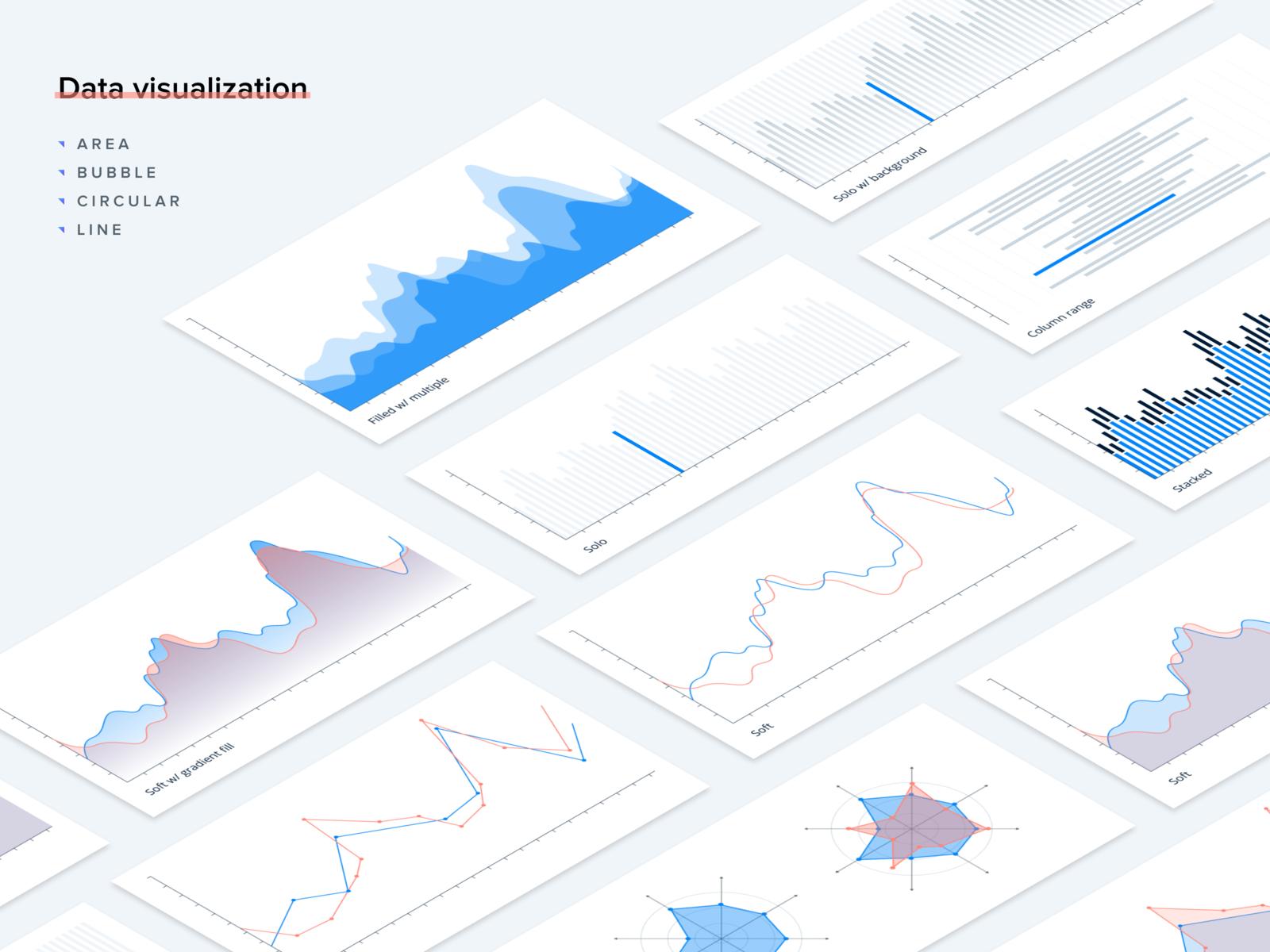 Free Figma Design System | data visualization ui | ux