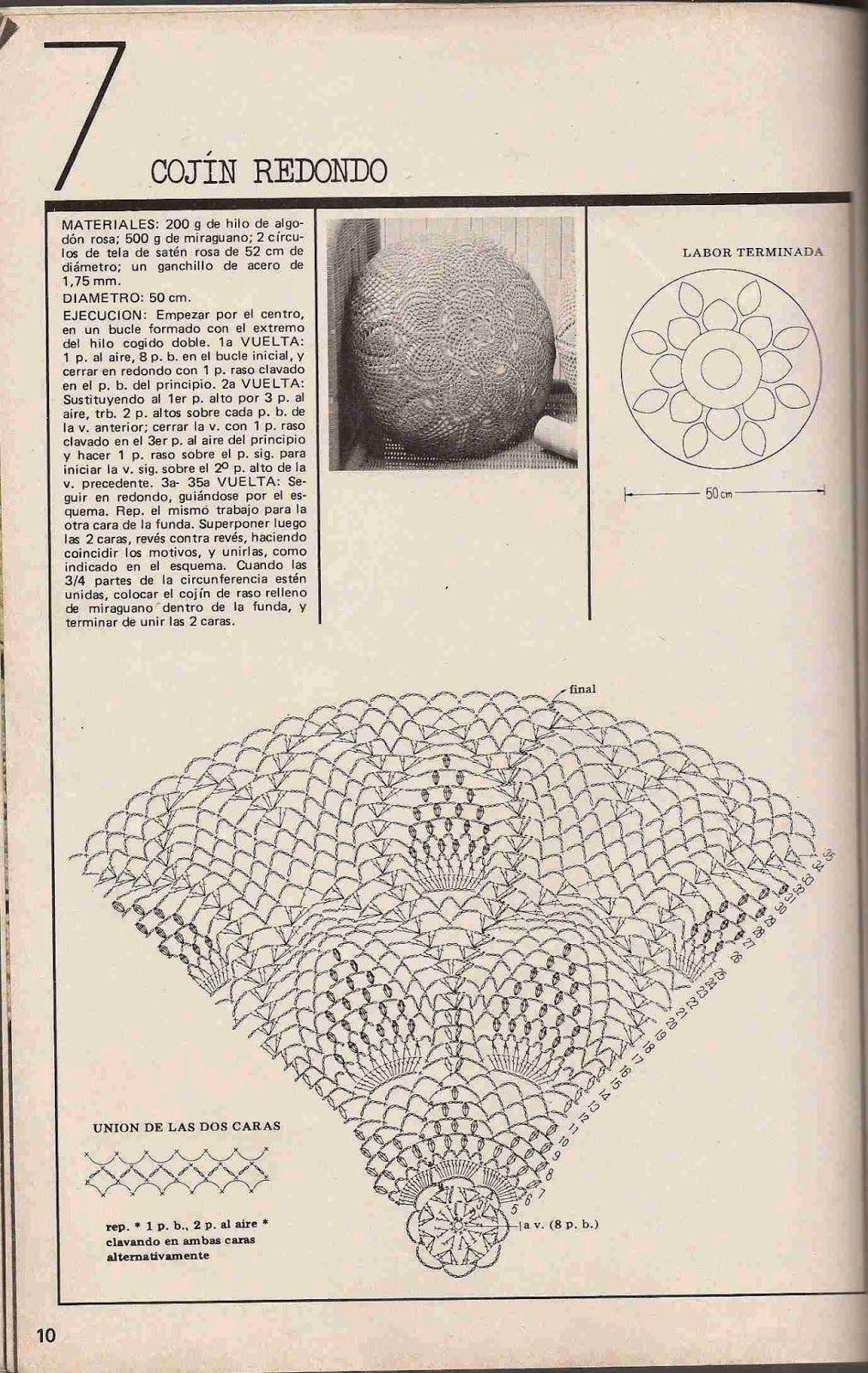 Patrón de cojín | Decoración del Hogar | Pinterest | Amigurumi