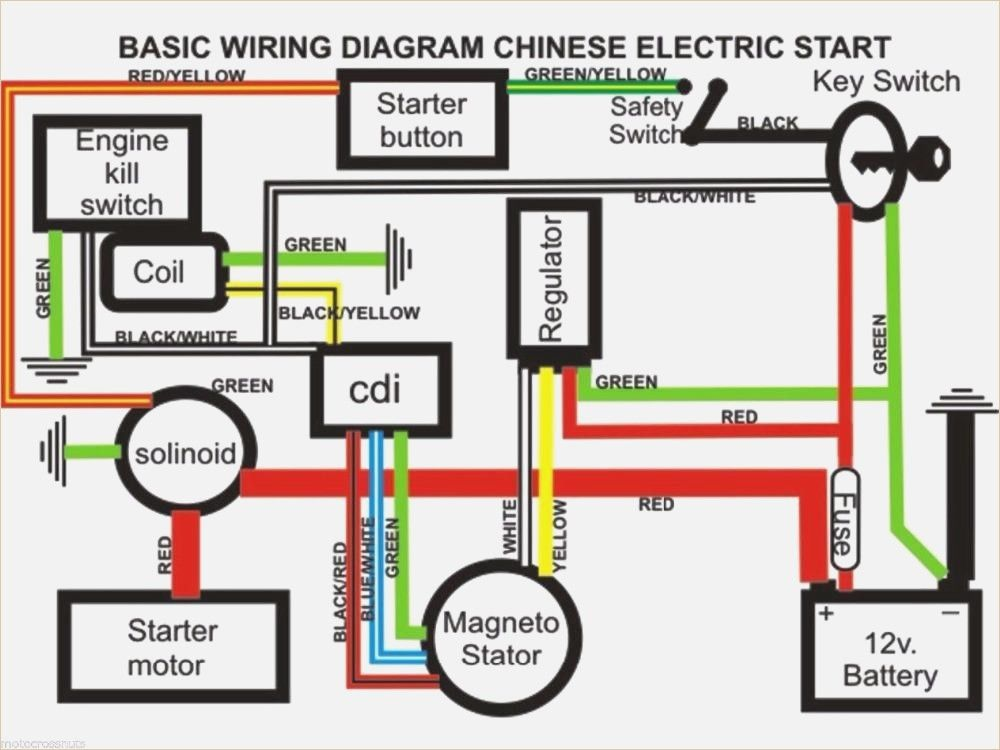 Basic Wiring Diagram Chinese Electric Start from i.pinimg.com