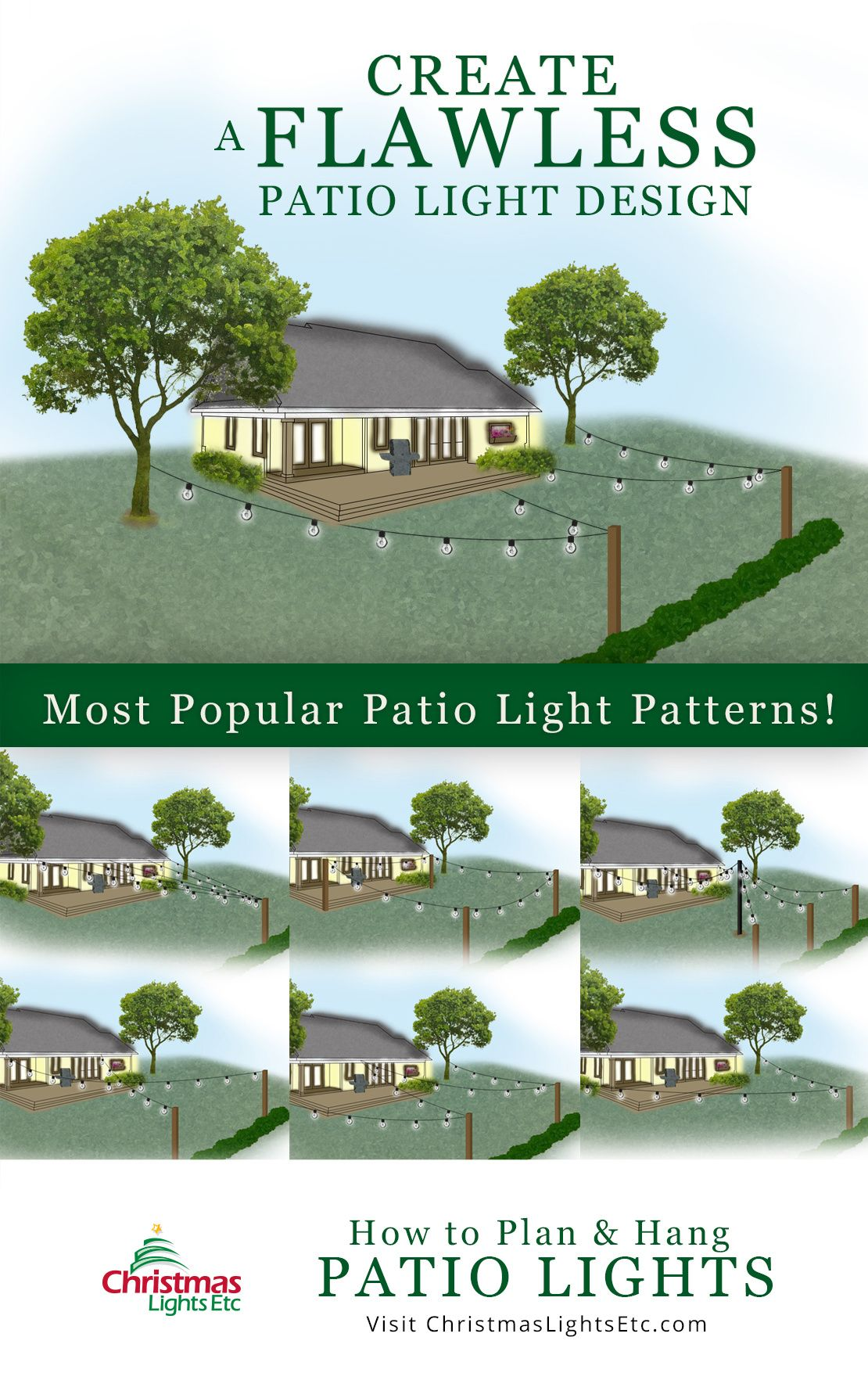 How to Plan and Hang Patio Lights Patio string lights, Patio lighting and Backyard