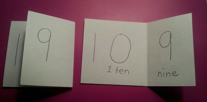 Poor Teachers Hide Zero Cards For Engageny Fluency Say It The Tens Way Activity Teaching Place Value Index Cards Engage Ny Math Math Concepts 3rd Grade Math