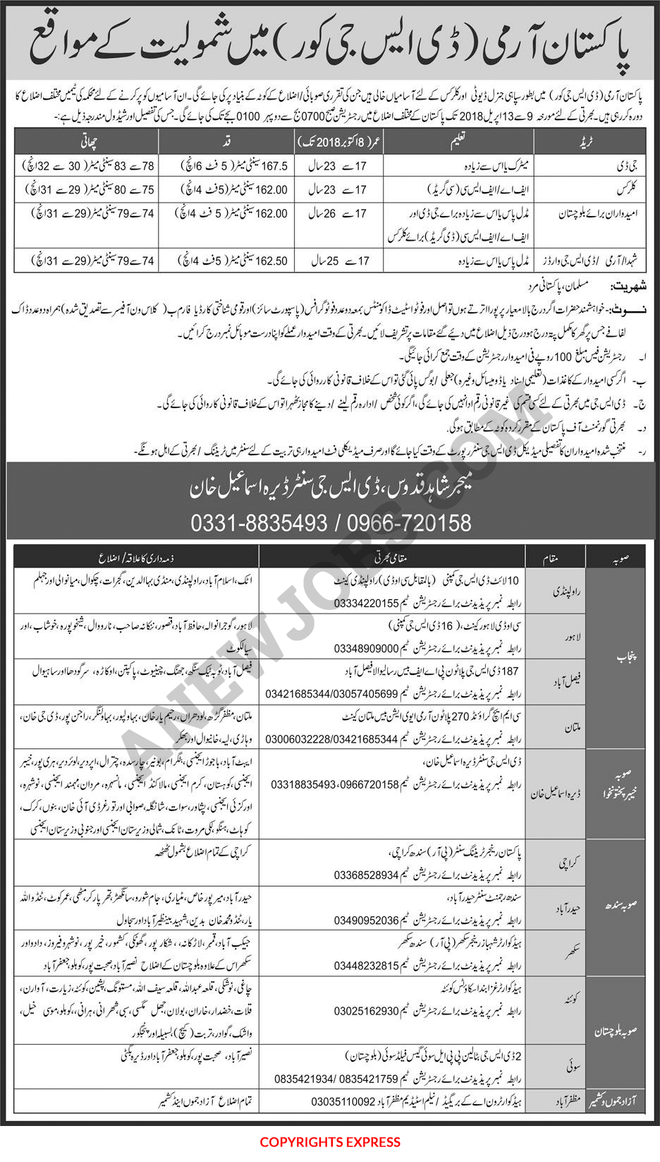 Pak Army Dsg Core Jobs 2018 For Gd Clerks More Army Paks Job
