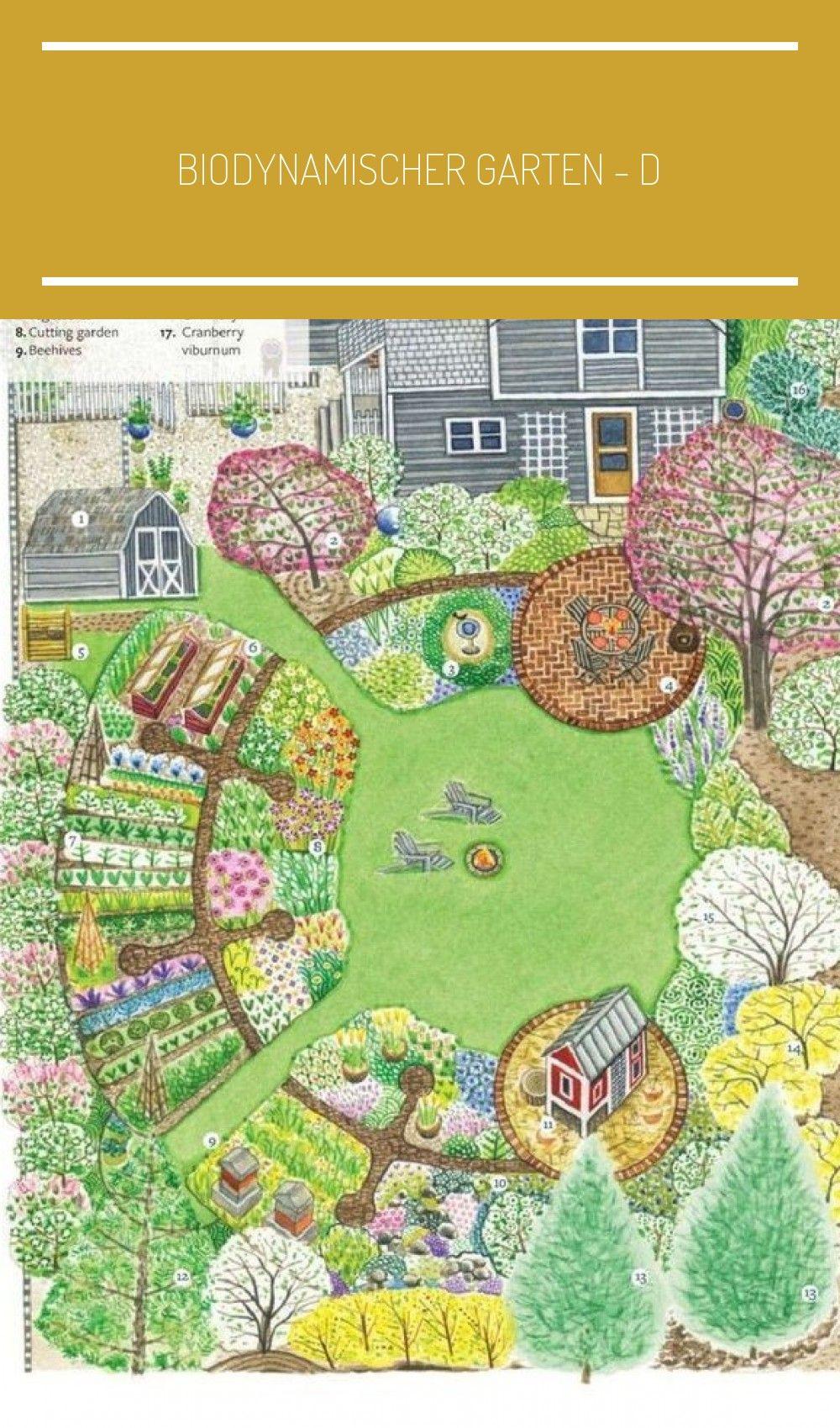 Biodynamischer Garten Dies Ist Ein Ausgezeichneter Plan Die Garten Von Ausgezei Ausgezei Ausgezeichneter Kuchengarten Planer Layout Garten