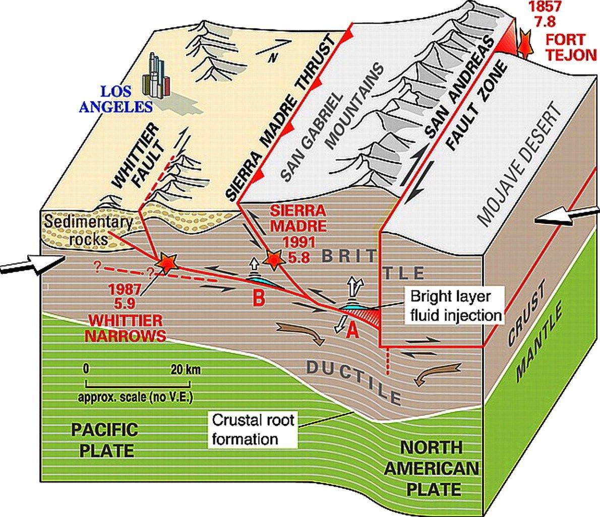 Geology In Shallow Earthquakes Deeper Tremors Along Southern San Andreas Fault Compared By Researchers Geology Plate Tectonics Earth Science