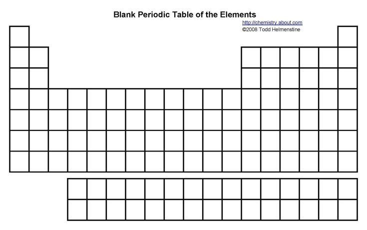 Printable Periodic Tables (PDF) Periodic table, Chemistry and Math - new periodic table worksheets pdf