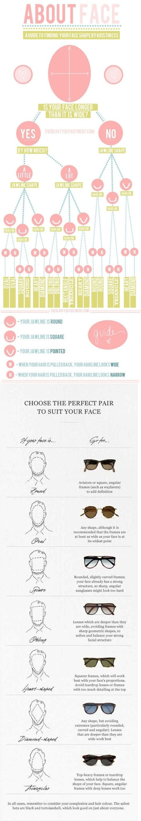 3ffef8da12 How do I select the best pair of glasses sunglasses to suit my face shape   - Quora