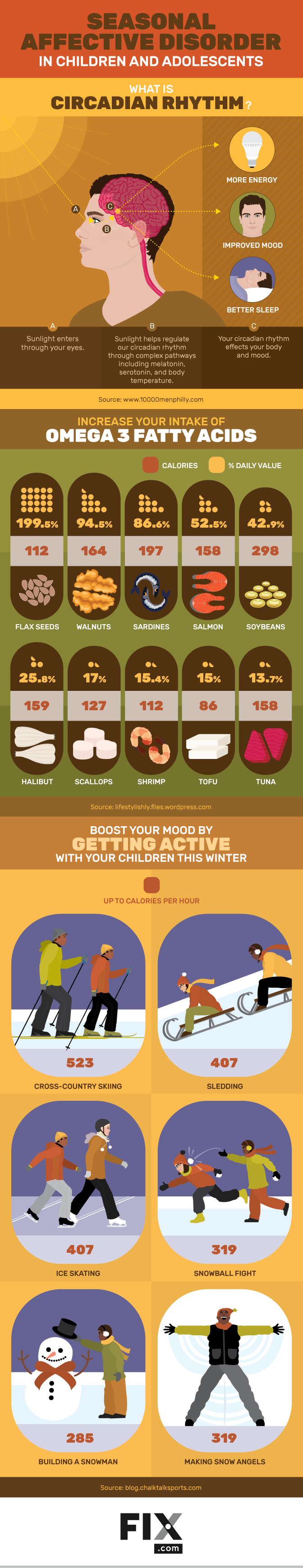 Seasonal Affective Disorder in Children and Adolescents #Infographic