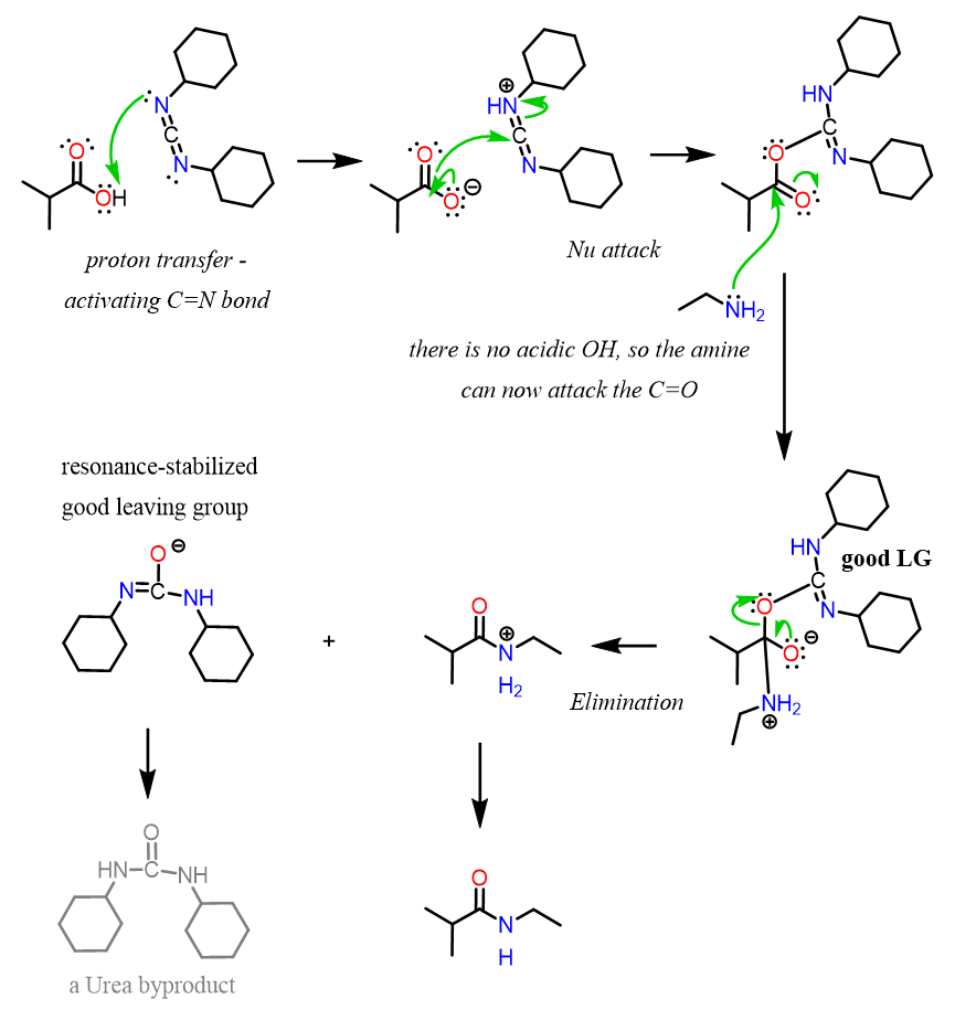 Pin on Reactions of Carboxylic Acids and Their Derivatives