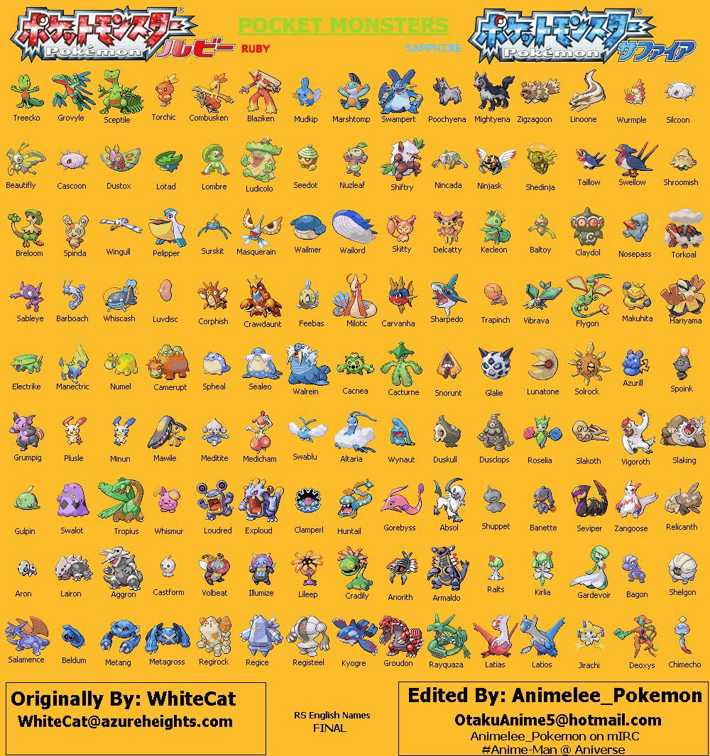 Pin By Echoreyn The Saving Sorceress On Pokemon Go Fun Tips And Tricks Pokemon Pokemon Names Pokemon Firered