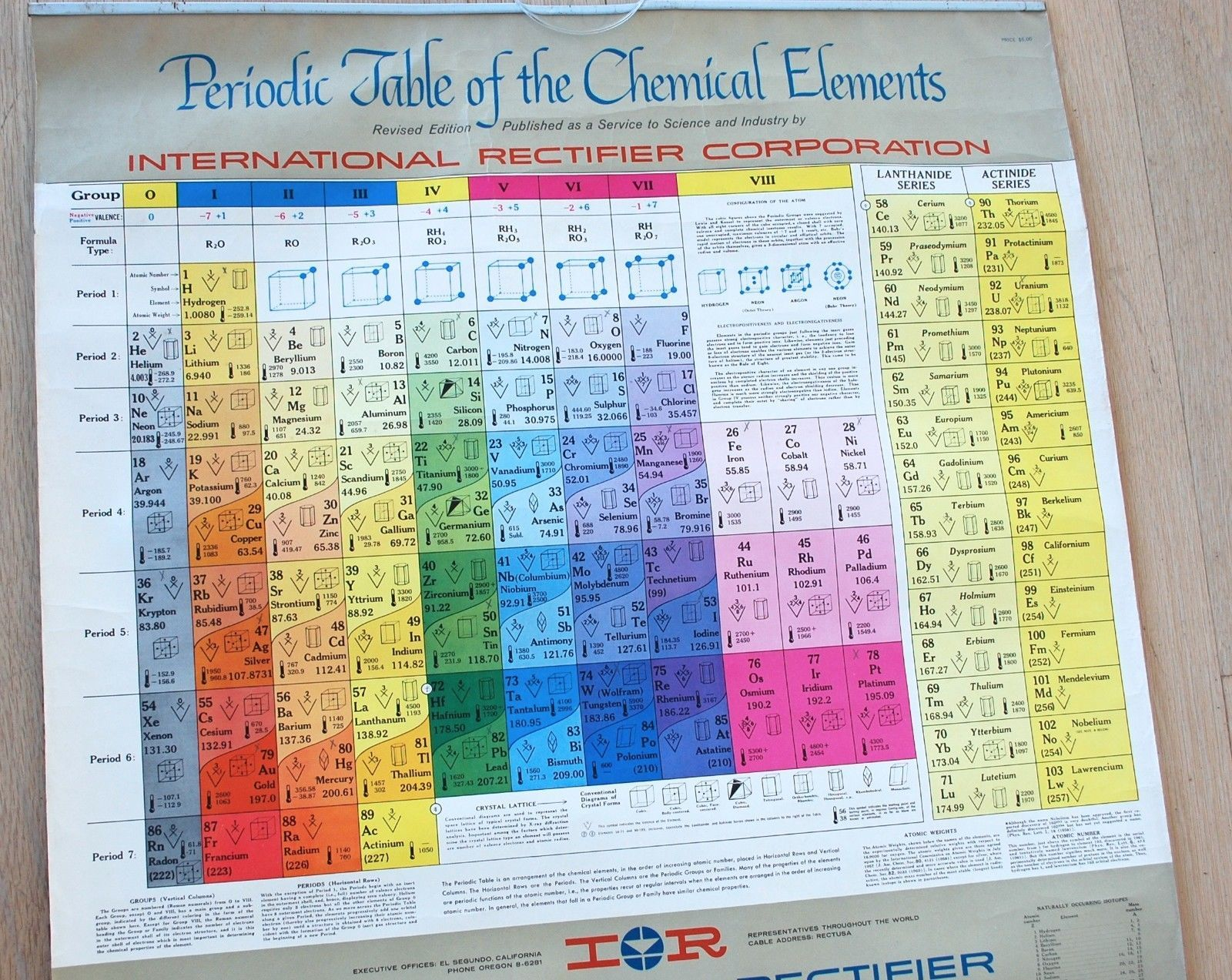 Vintage 1961 periodic table of the chemical elements international vintage 1961 periodic table of the chemical elements international rectifier urtaz Image collections