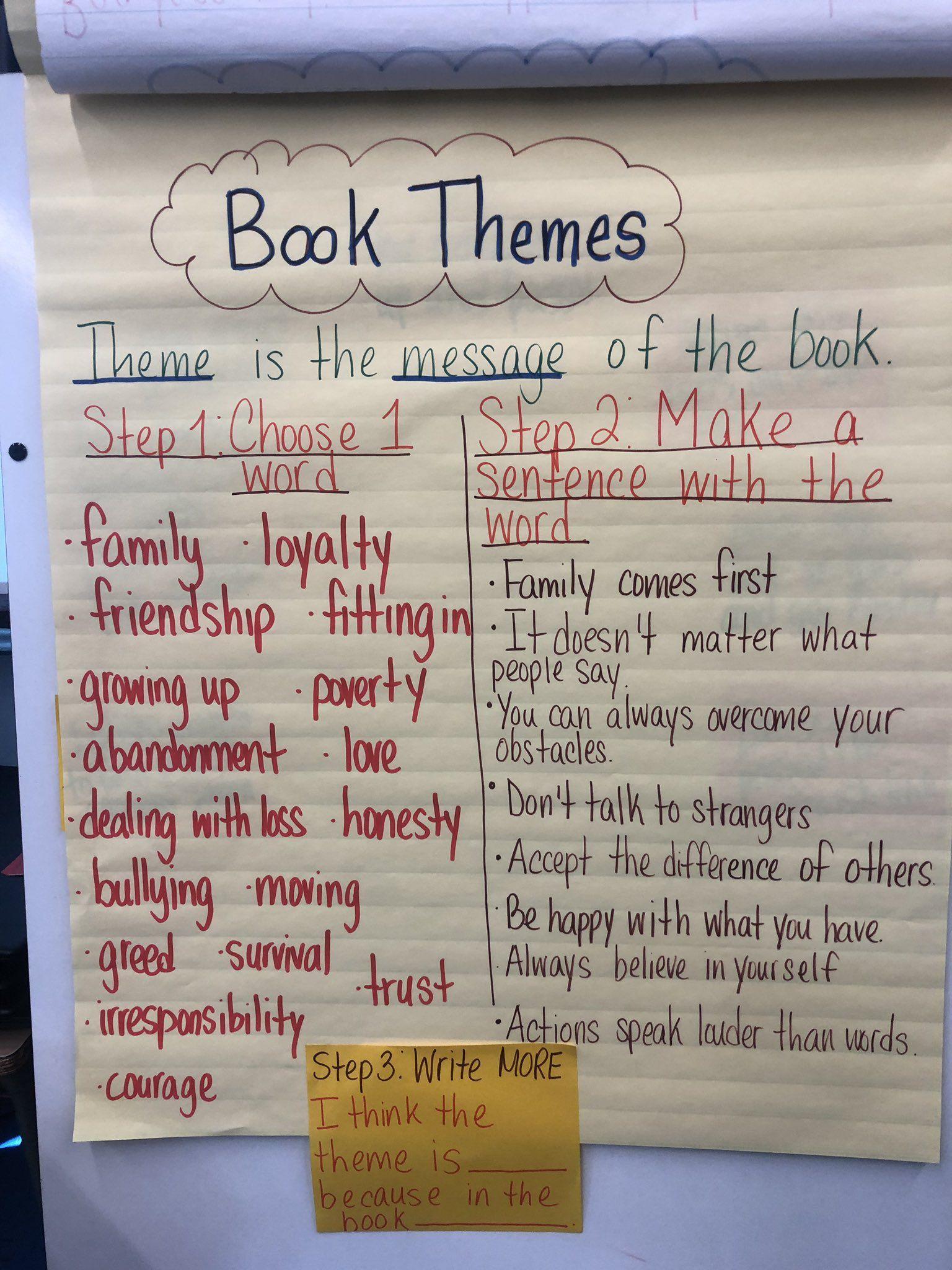 Pin By Renae Kiser On Readers Workshop