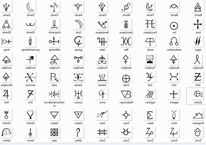 Alchemical Symbols Symbols Pinterest Alchemy Symbols Symbols