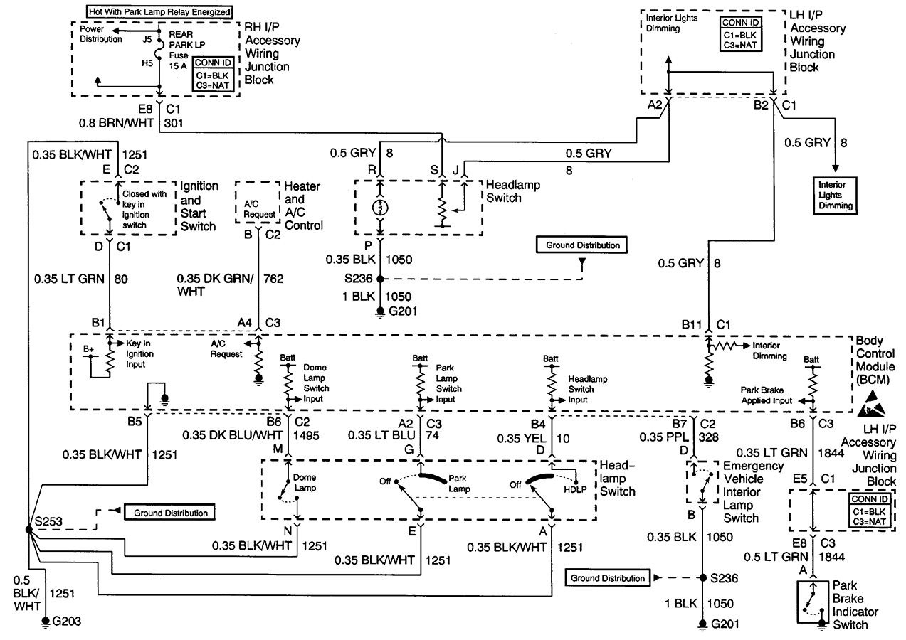 2003 gm bus wiring communication diagram chevy tahoe pinterest 2003 gm bus wiring communication diagram chevy tahoe pinterest diagram pooptronica