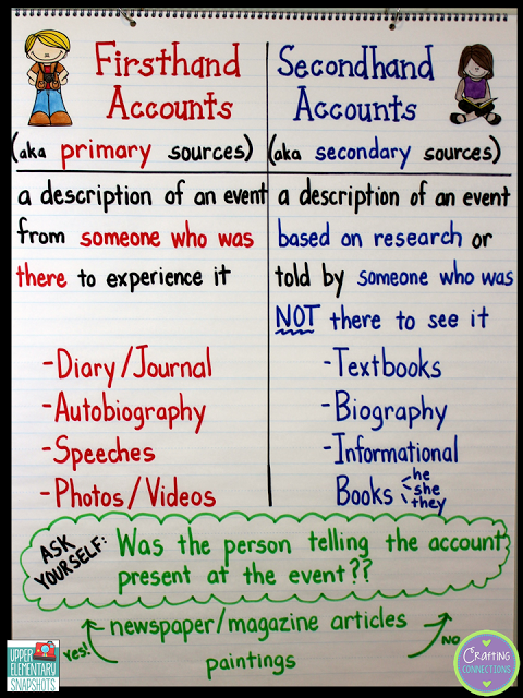 Firsthand And Secondhand Accounts With A Mentor Text And Anchor Chart Mentor Texts Primary And Secondary Sources 6th Grade Social Studies