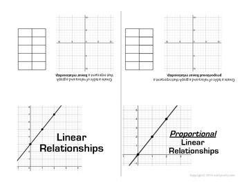 Linear Proportional and Non-Proportional Relationships: Foldable ...