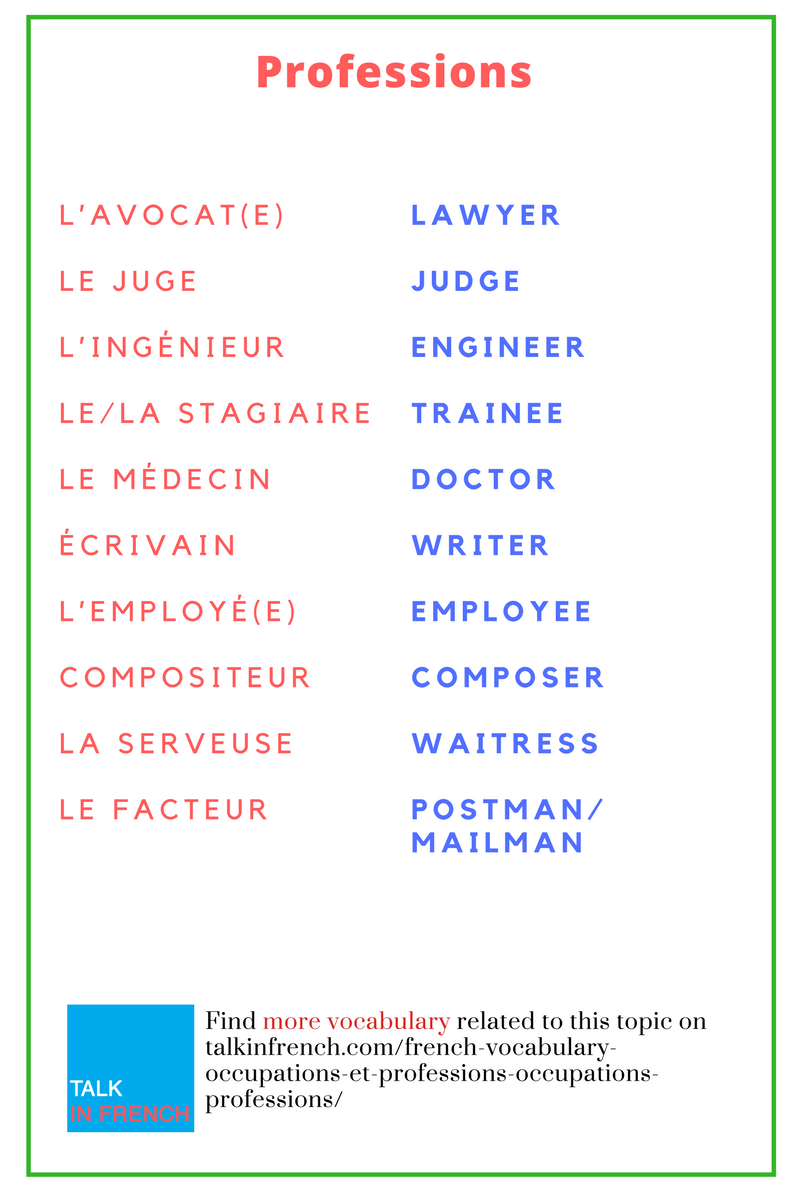 Vocabulary pdf french list