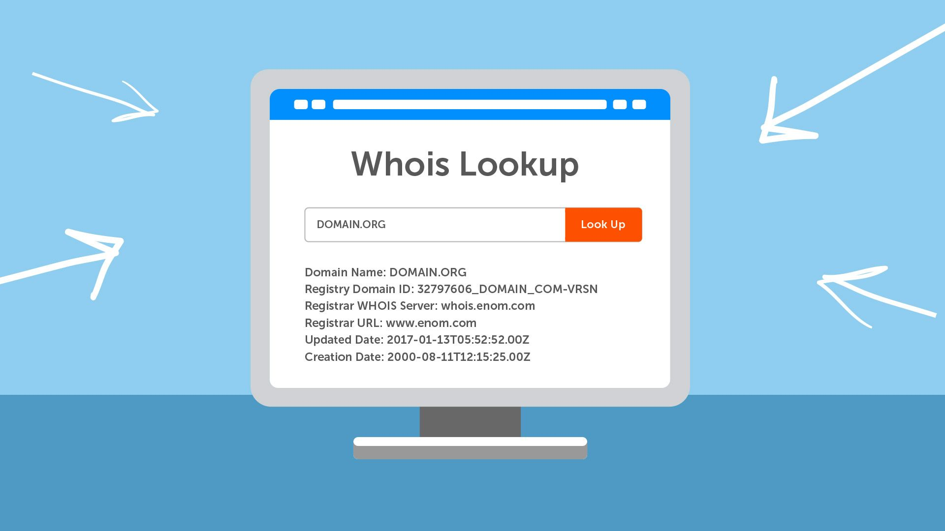 What Is Whois Domain Lookup Benefit Corporation Domain Network Organization
