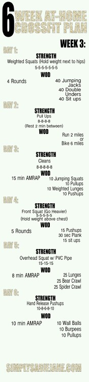 Week AtHome Crossfit Plan Week   Crossfit