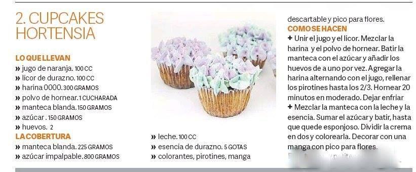 Cupcake sabor melocotón,duraznos...
