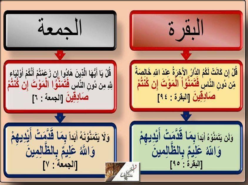 ولن يتمنوه ولا يتمنونه استعمال لن لما ي ظن حصوله وهي آكد في النفي وإن كان زمانه أقصر وإن استعمال لا لما ي شك في Learning Arabic Noble Quran Quran