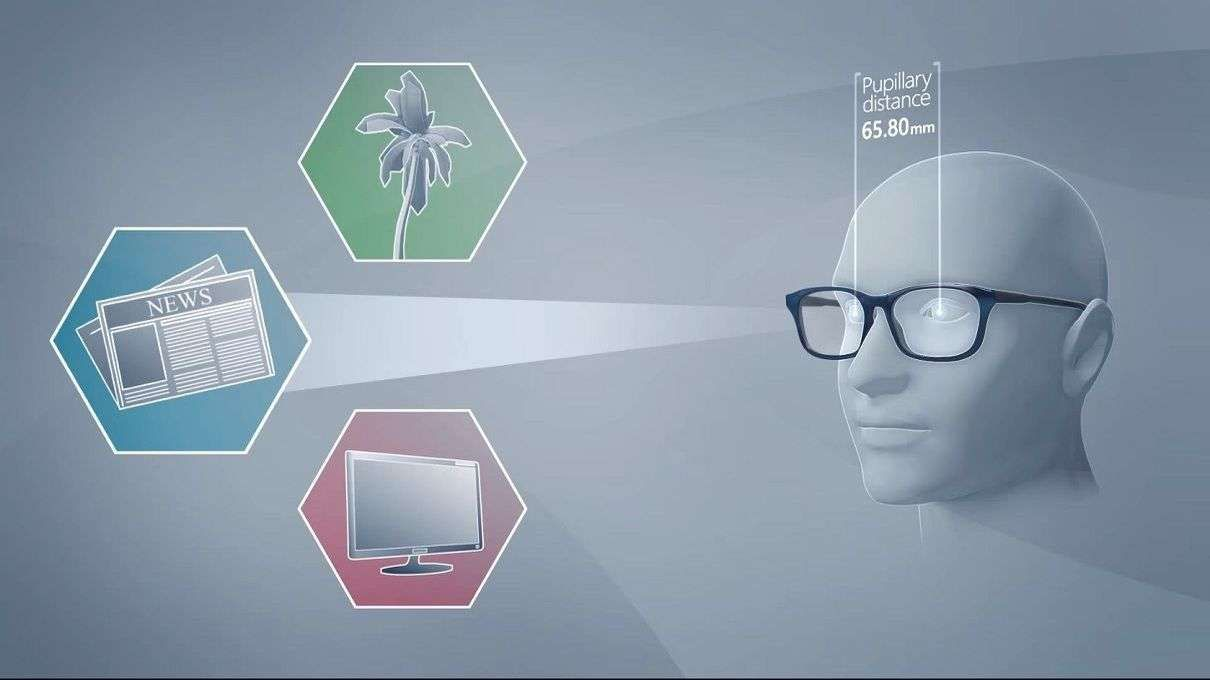 High Tech Glasses Adjust Focus Depending On Where You Look Technology You Look High Technology