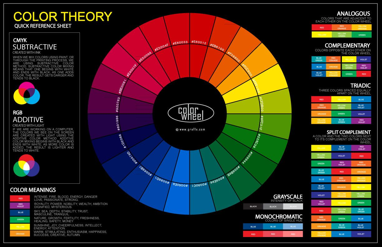color-wheel-poster.jpg 1.224×792 piksel