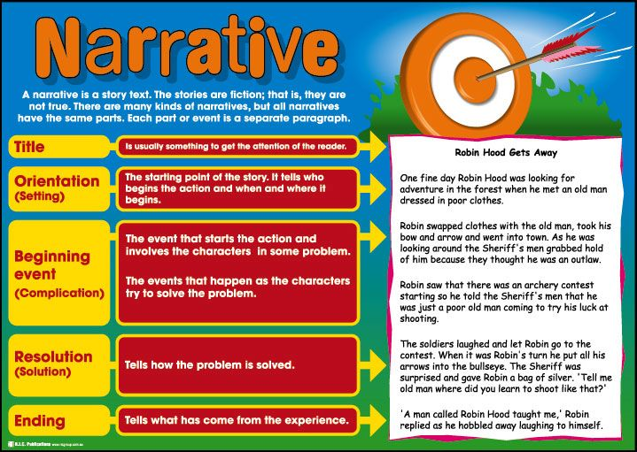 types of personal narrative essay
