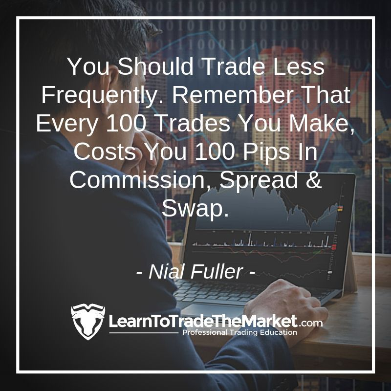 Trading Quote You Should Trade Less Frequently Remember That