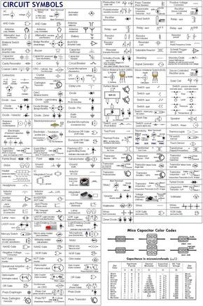 Schematic Symbols Chart Electric Circuit Symbols A Considerably