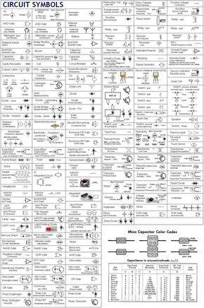 Fabulous Wiring Diagram Symbols Chart Basic Electronics Wiring Diagram Wiring 101 Ferenstreekradiomeanderfmnl