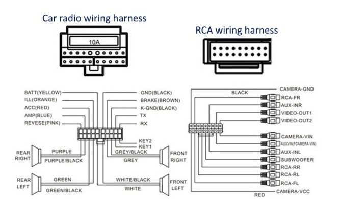 Gy6 Wiring Harness Diagram 2004 Saab 9 3 Audio Motor Stereo 5 Aftermarket With Regard To 20 Inr 89 Diagrams