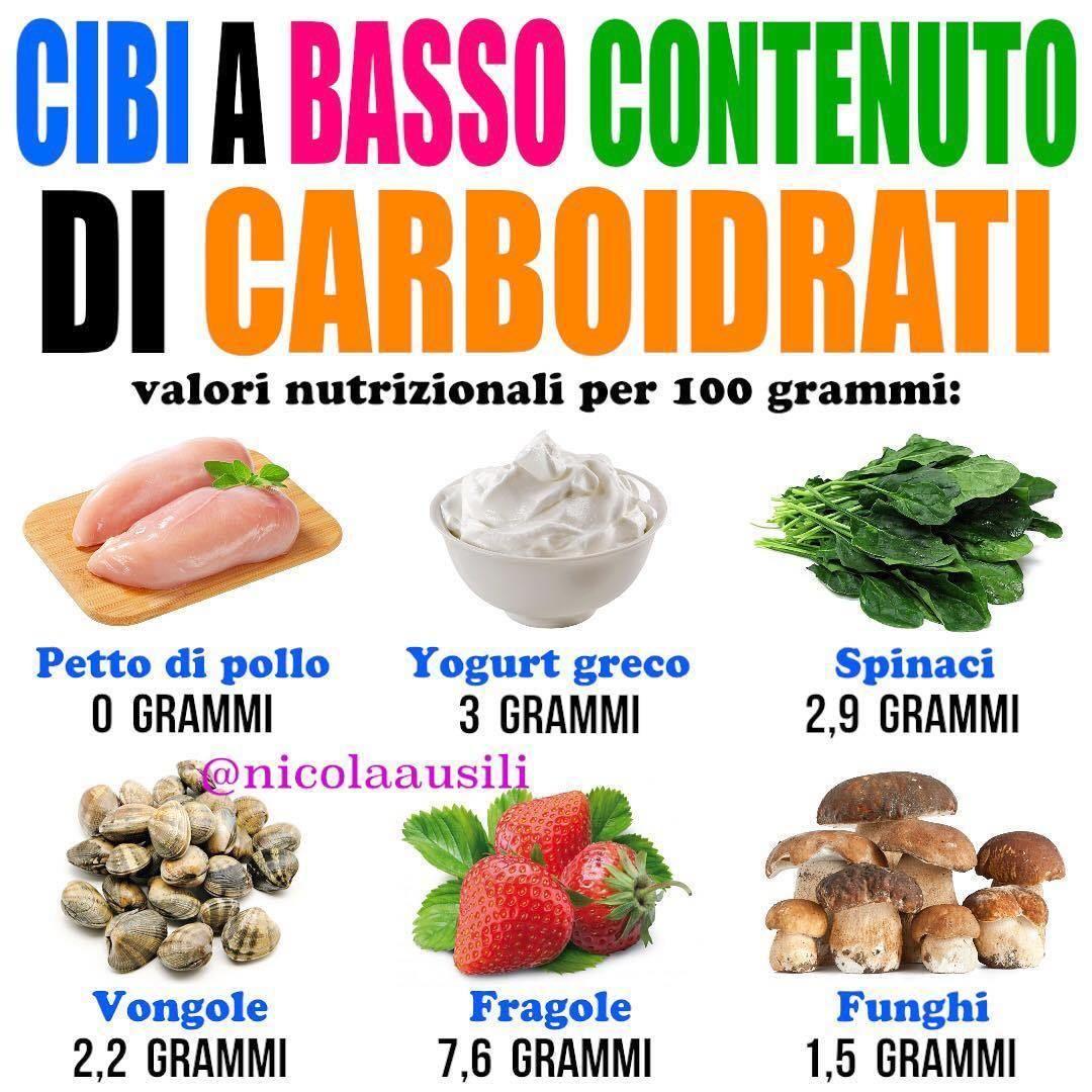 dieta povera di carboidrati da mangiare