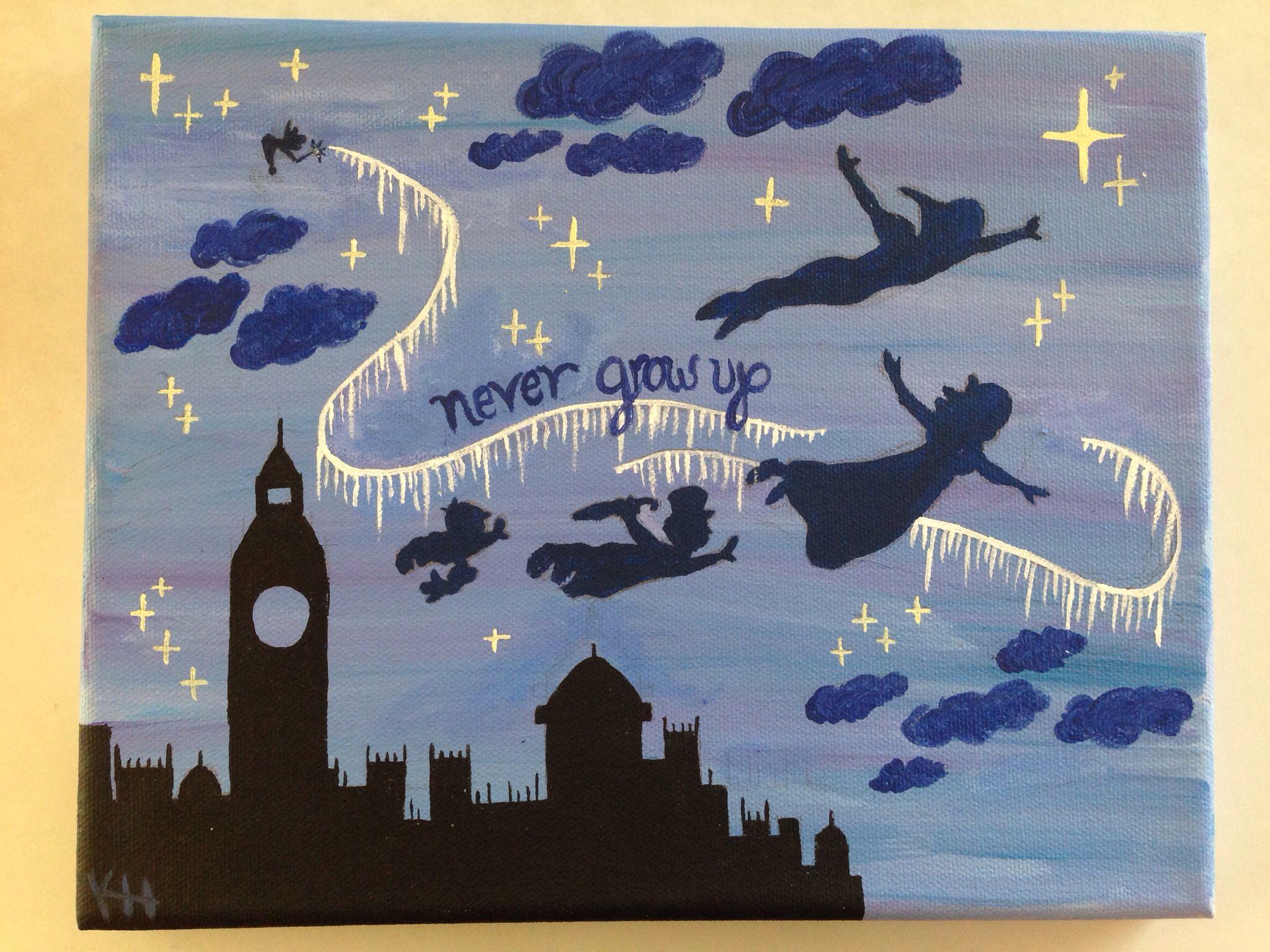 Peter Pan Never Grow Up Wallpaper