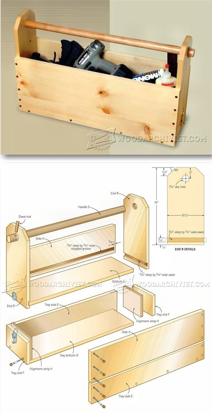 Easy To Build Toolbox Plans Workshop Solutions Projects Tips And Tricks Woodarchiv Woodworking Projects Plans Easy Woodworking Projects Easy Wood Projects